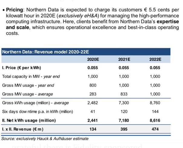 northern data 09