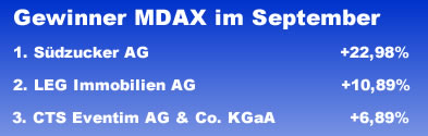 mdax gewinner september15