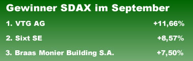 sdax gewinner september15