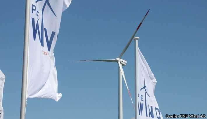 Pne Wind Prognose